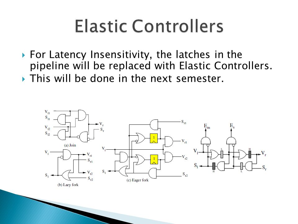 Elastic Controllers For Latency Insensitivity, the latches in the pipeline will be replaced with Elastic Controllers.