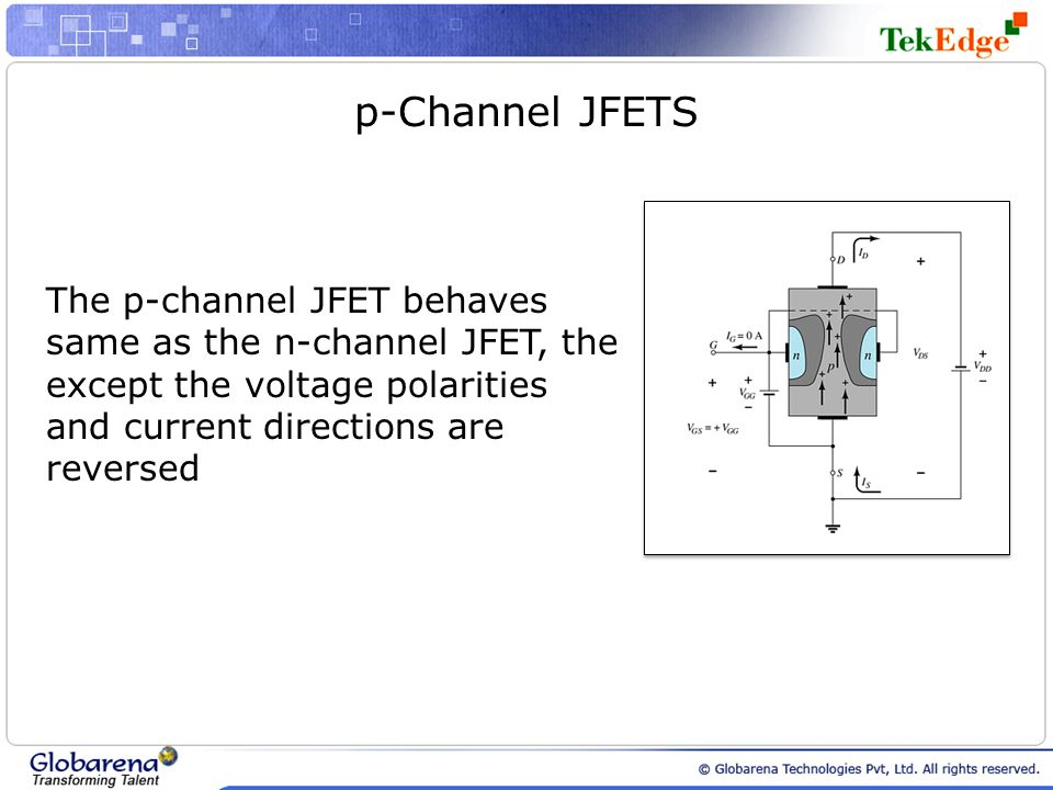 p-Channel JFETS The p-channel JFET behaves same as the n-channel JFET, the except the voltage polarities and current directions are reversed.
