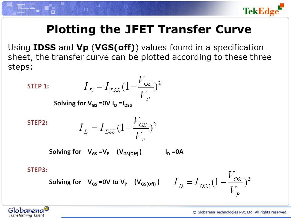 Plotting the JFET Transfer Curve