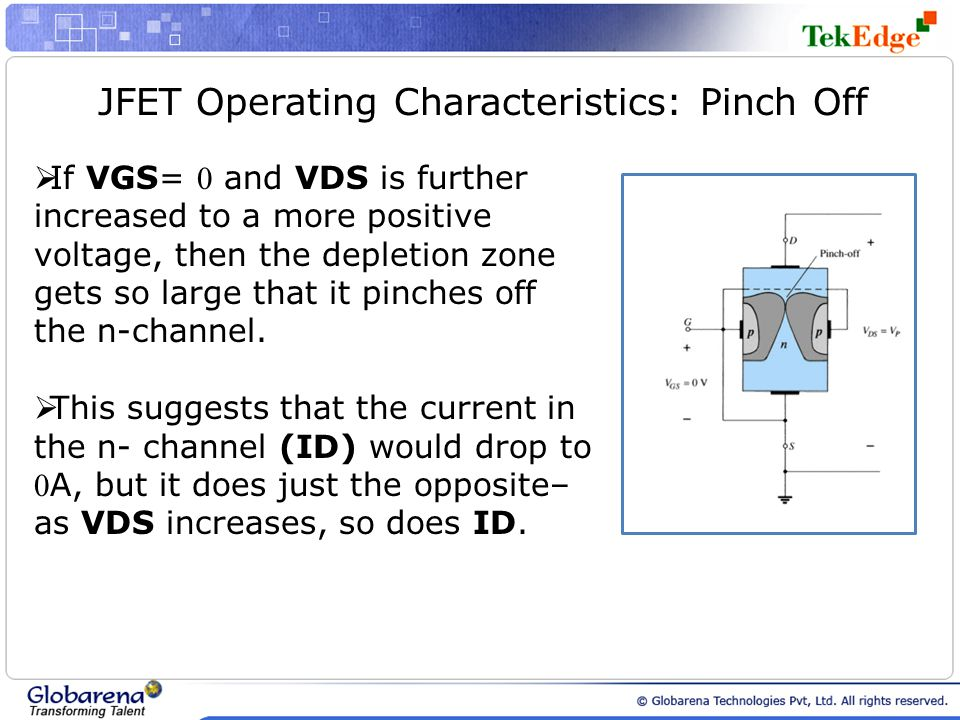 JFET Operating Characteristics: Pinch Off