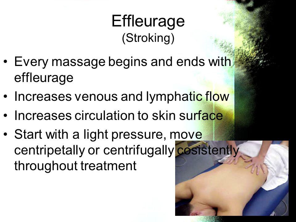 Effleurage (Stroking)