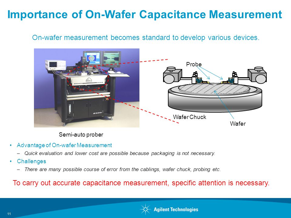 Importance of On-Wafer Capacitance Measurement