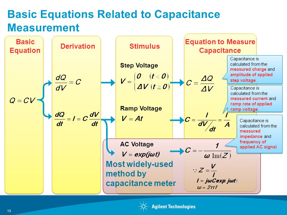 Basic Equations Related to Capacitance Measurement