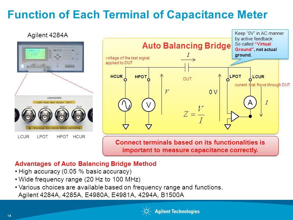 Function of Each Terminal of Capacitance Meter
