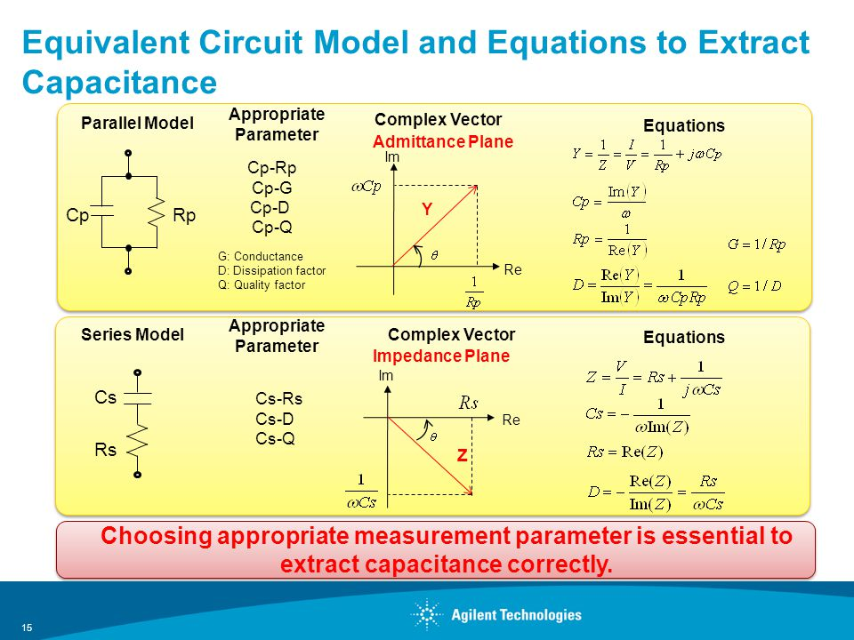 Equivalent Circuit Model and Equations to Extract Capacitance