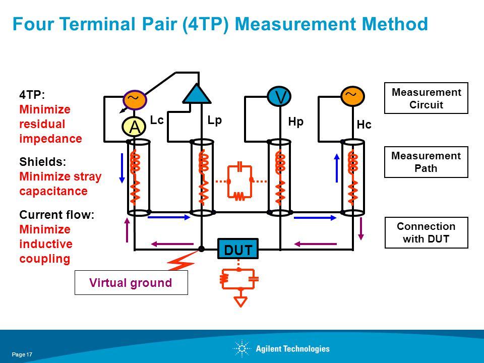Four Terminal Pair (4TP) Measurement Method