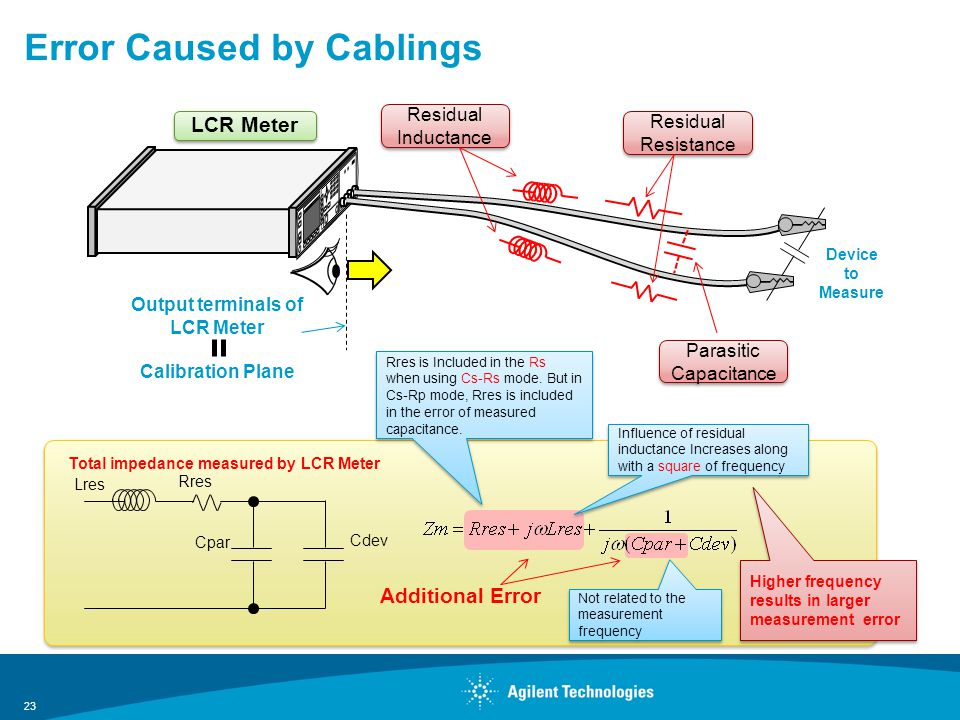 Error Caused by Cablings