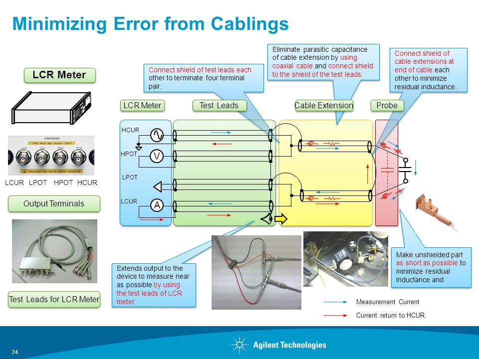 Minimizing Error from Cablings