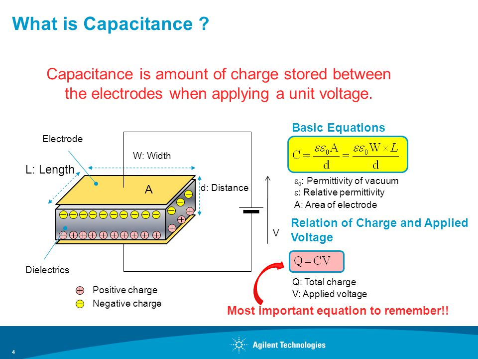 What is Capacitance Capacitance is amount of charge stored between the electrodes when applying a unit voltage.