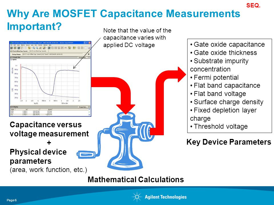 Why Are MOSFET Capacitance Measurements Important