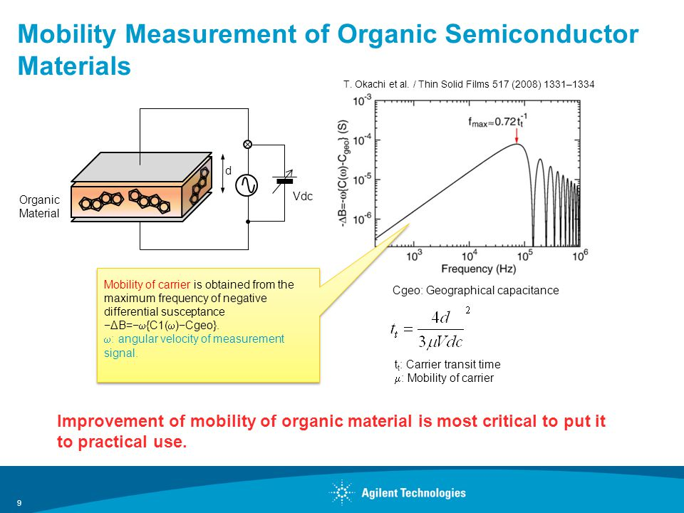Mobility Measurement of Organic Semiconductor Materials