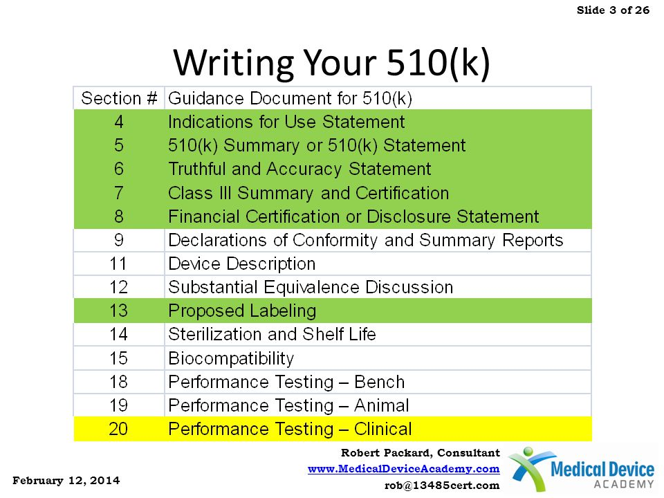 Writing Your 510(k)