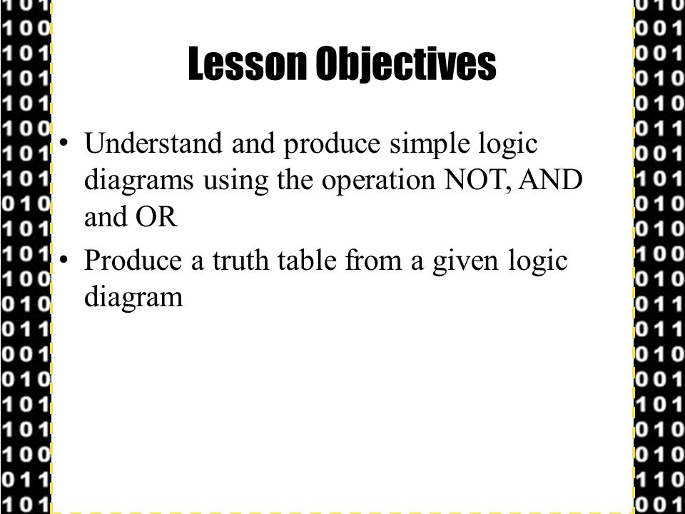 Lesson Objectives Understand and produce simple logic diagrams using the operation NOT, AND and OR.