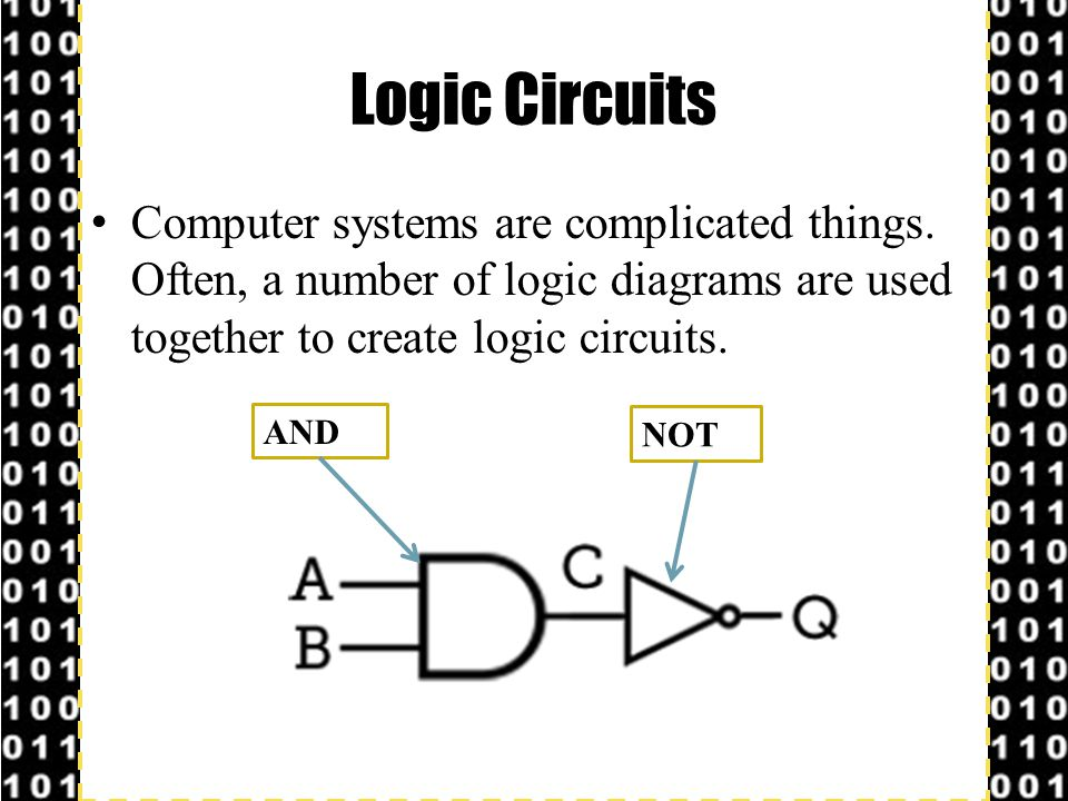 Logic Circuits Computer systems are complicated things. Often, a number of logic diagrams are used together to create logic circuits.