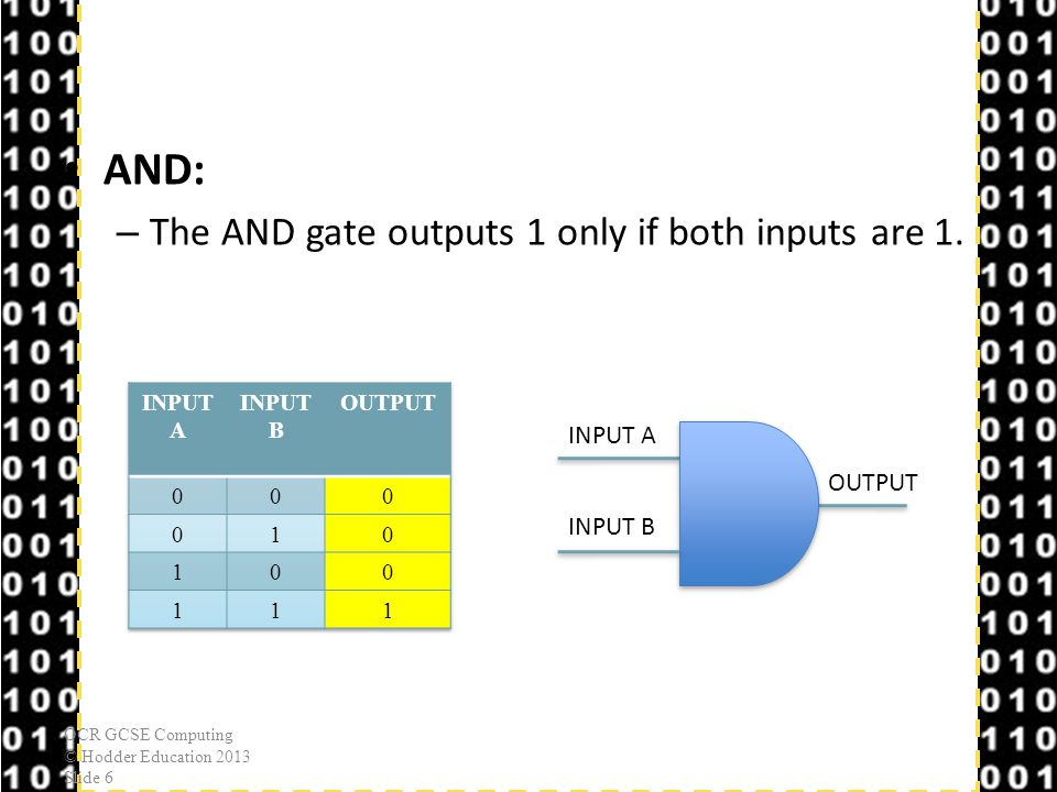 AND: The AND gate outputs 1 only if both inputs are 1. INPUT A OUTPUT