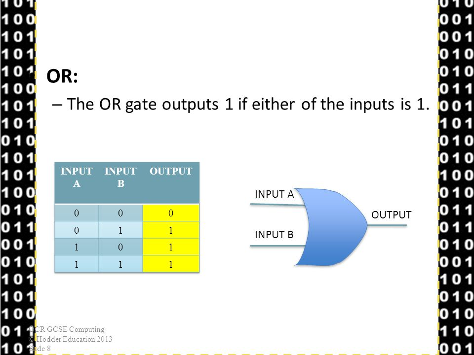OR: The OR gate outputs 1 if either of the inputs is 1. INPUT A OUTPUT