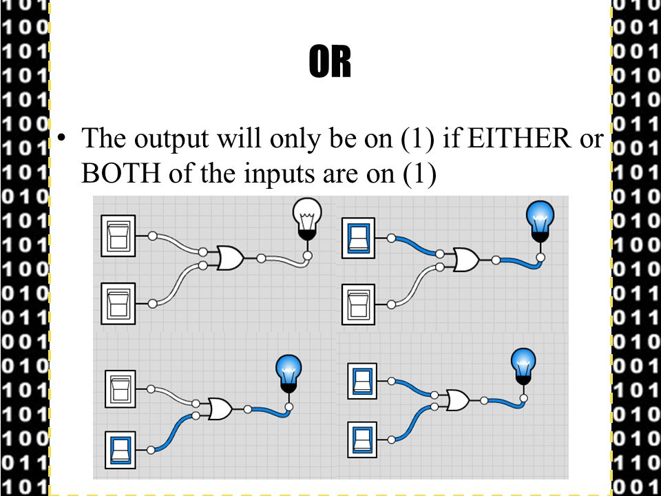 OR The output will only be on (1) if EITHER or BOTH of the inputs are on (1)