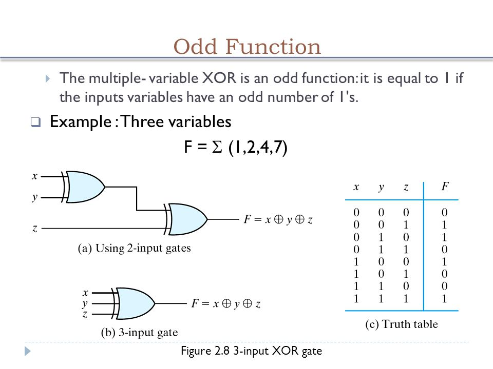 Odd Function Example : Three variables F =  (1,2,4,7)