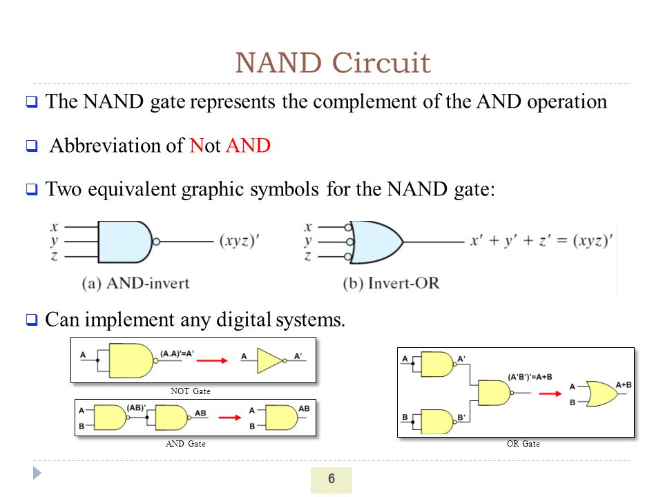 NAND Circuit The NAND gate represents the complement of the AND operation. Abbreviation of Not AND.