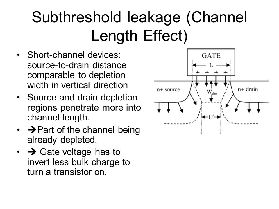 Subthreshold leakage (Channel Length Effect)