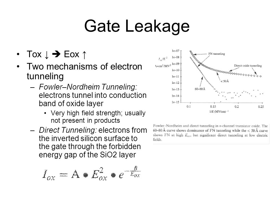 Gate Leakage Tox ↓  Eox ↑ Two mechanisms of electron tunneling