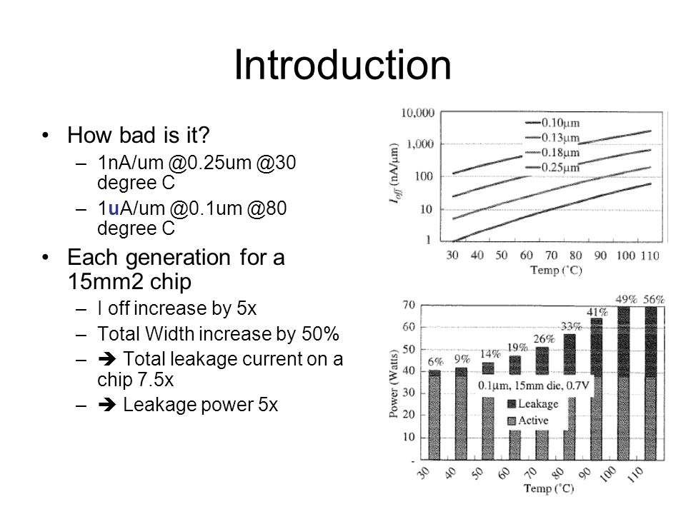 Introduction How bad is it Each generation for a 15mm2 chip