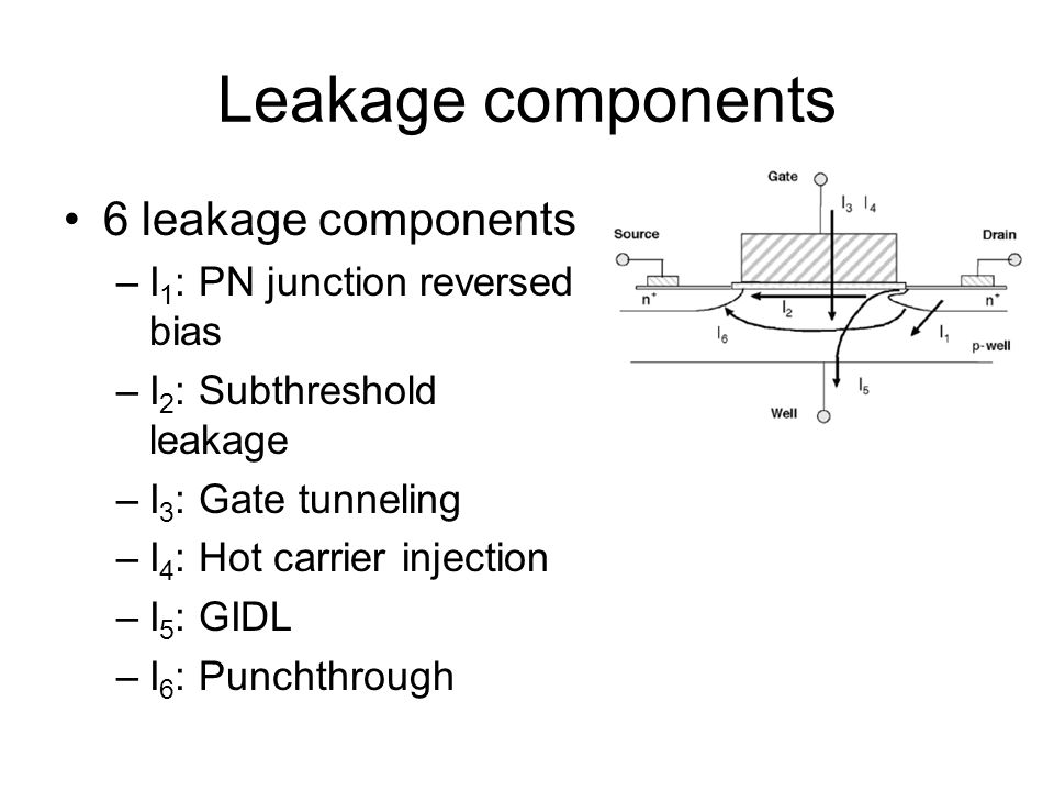 Leakage components 6 leakage components I1: PN junction reversed bias