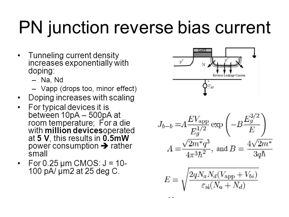 PN junction reverse bias current