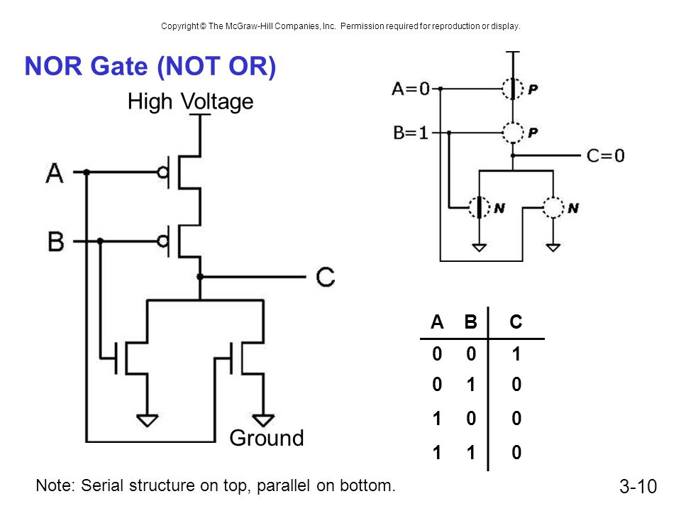 NOR Gate (NOT OR) High Voltage Ground A B C 1