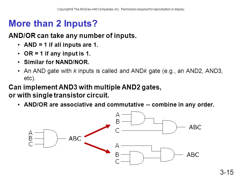 More than 2 Inputs AND/OR can take any number of inputs.