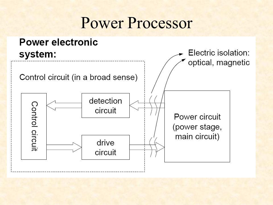 Power Processor