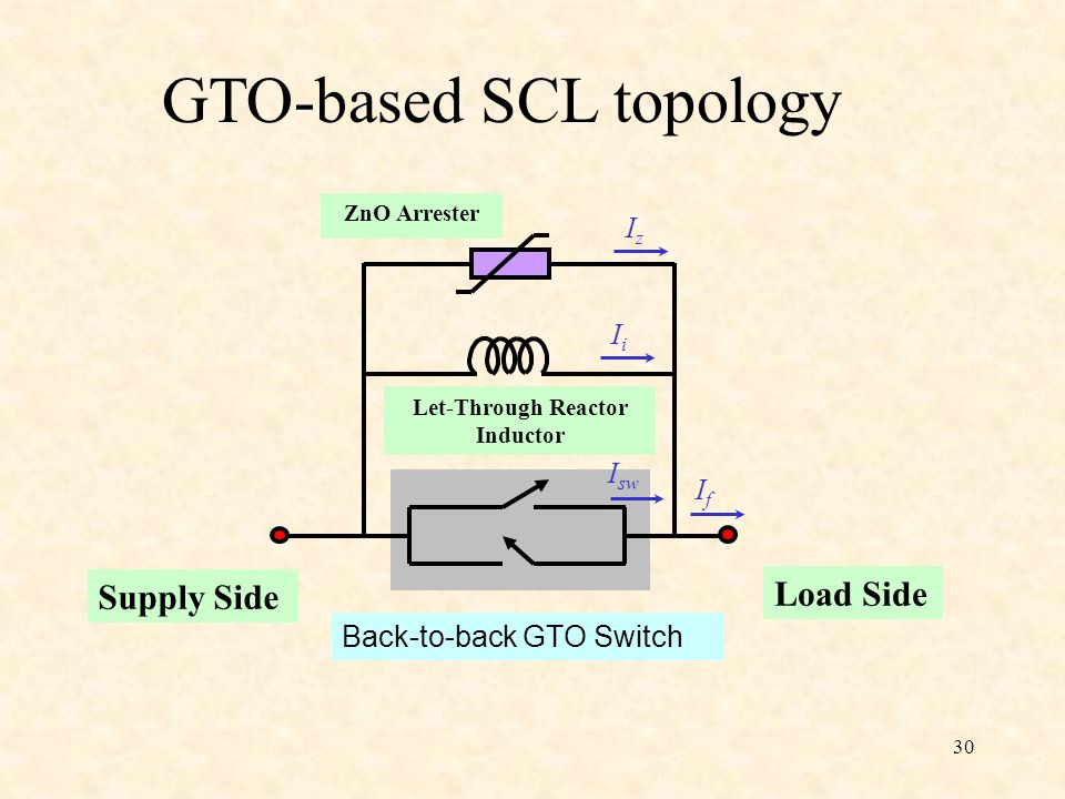 GTO-based SCL topology