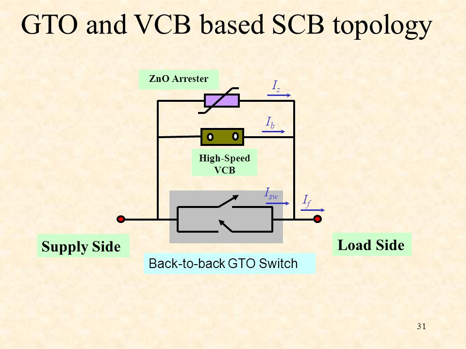 GTO and VCB based SCB topology