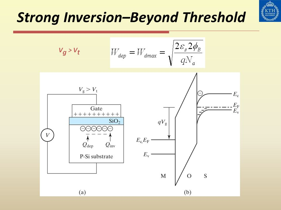 Strong Inversion–Beyond Threshold