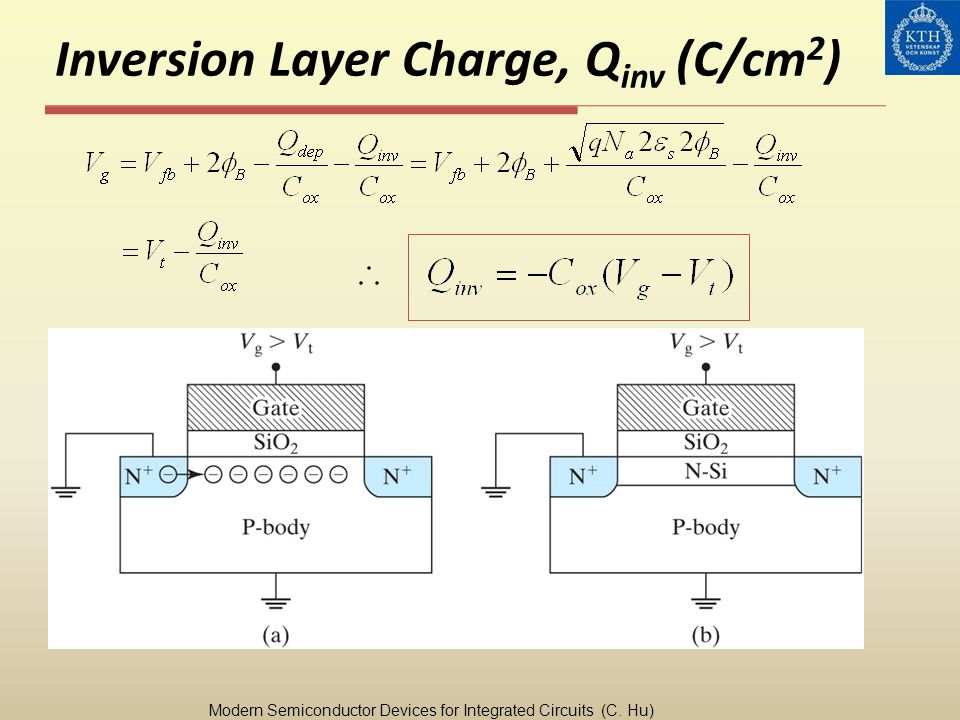 Inversion Layer Charge, Qinv (C/cm2)