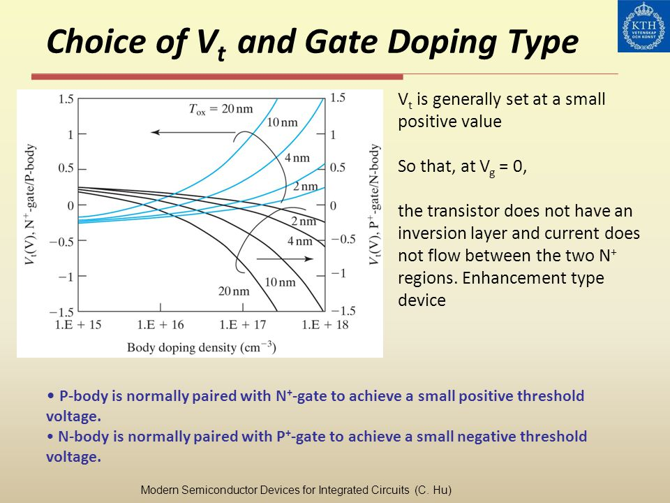Choice of Vt and Gate Doping Type