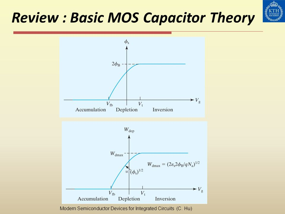 Review : Basic MOS Capacitor Theory