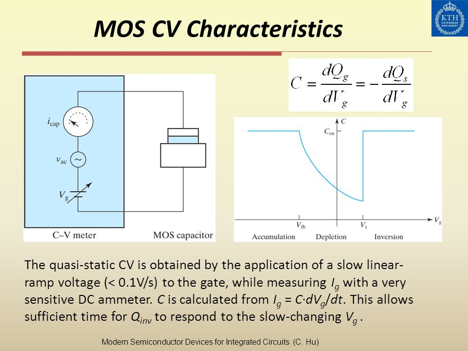 MOS CV Characteristics