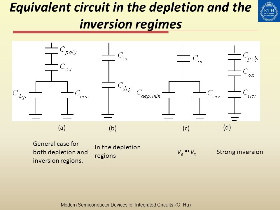Equivalent circuit in the depletion and the inversion regimes