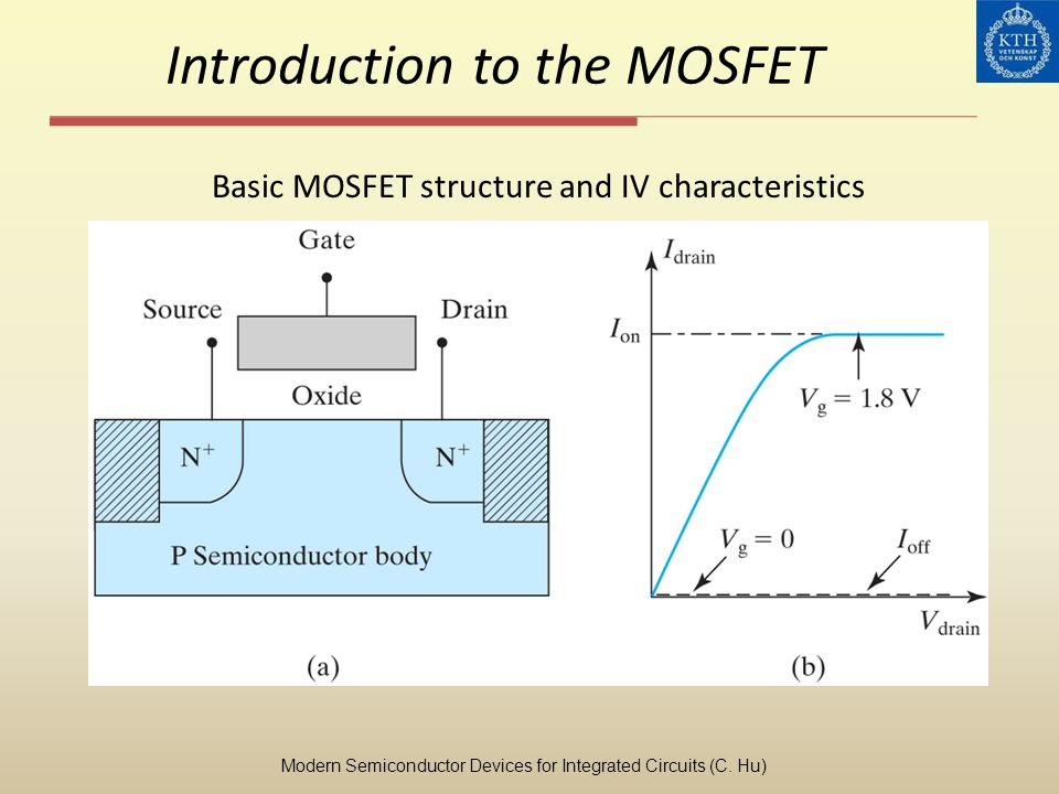 Introduction to the MOSFET