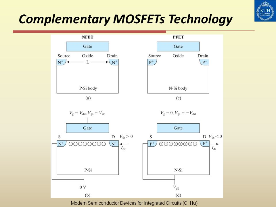 Complementary MOSFETs Technology