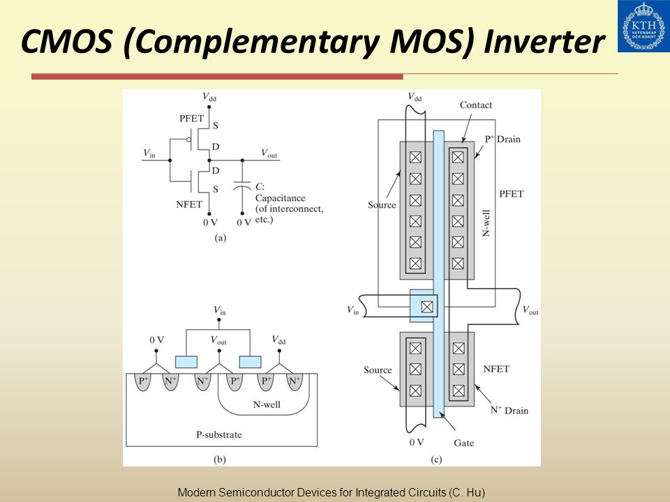 CMOS (Complementary MOS) Inverter