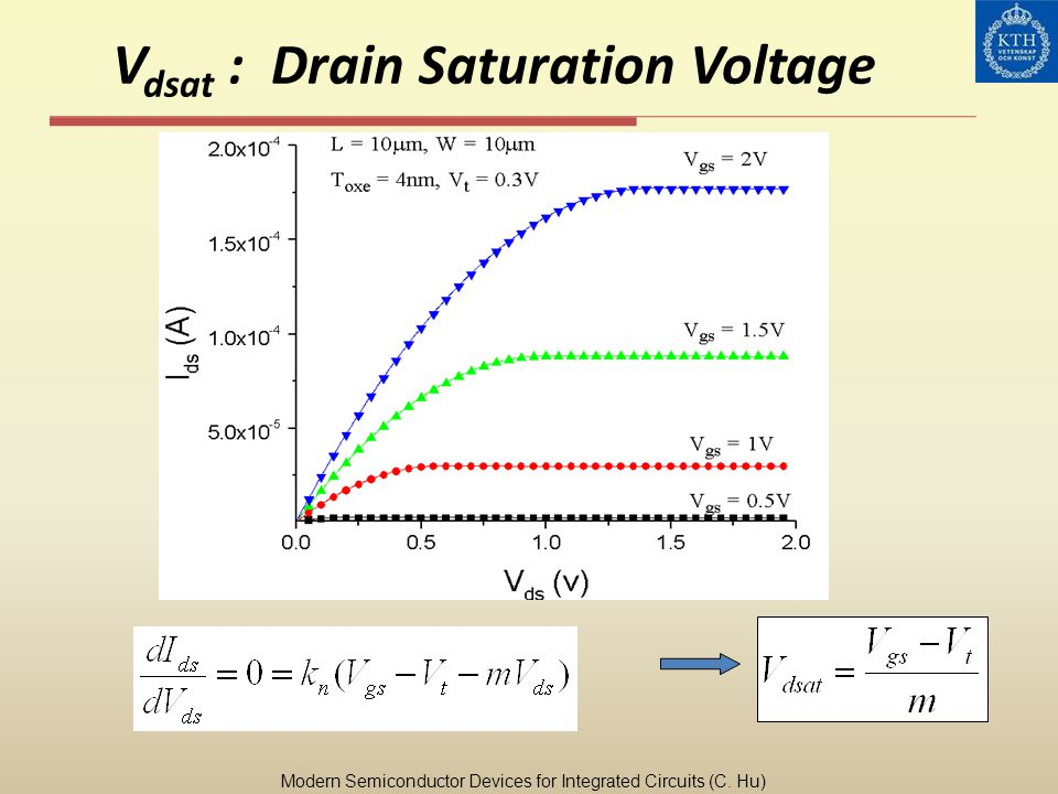 Vdsat : Drain Saturation Voltage