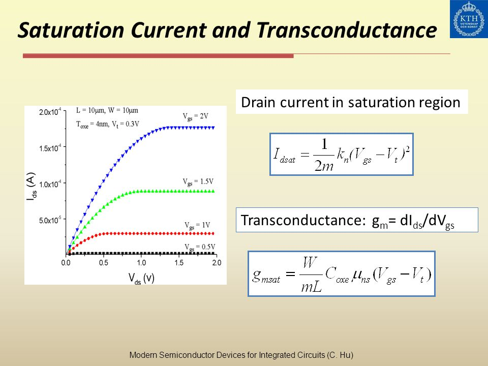 Saturation Current and Transconductance