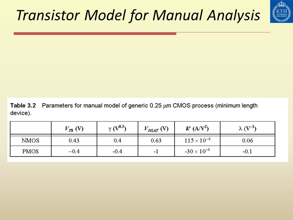 Transistor Model for Manual Analysis