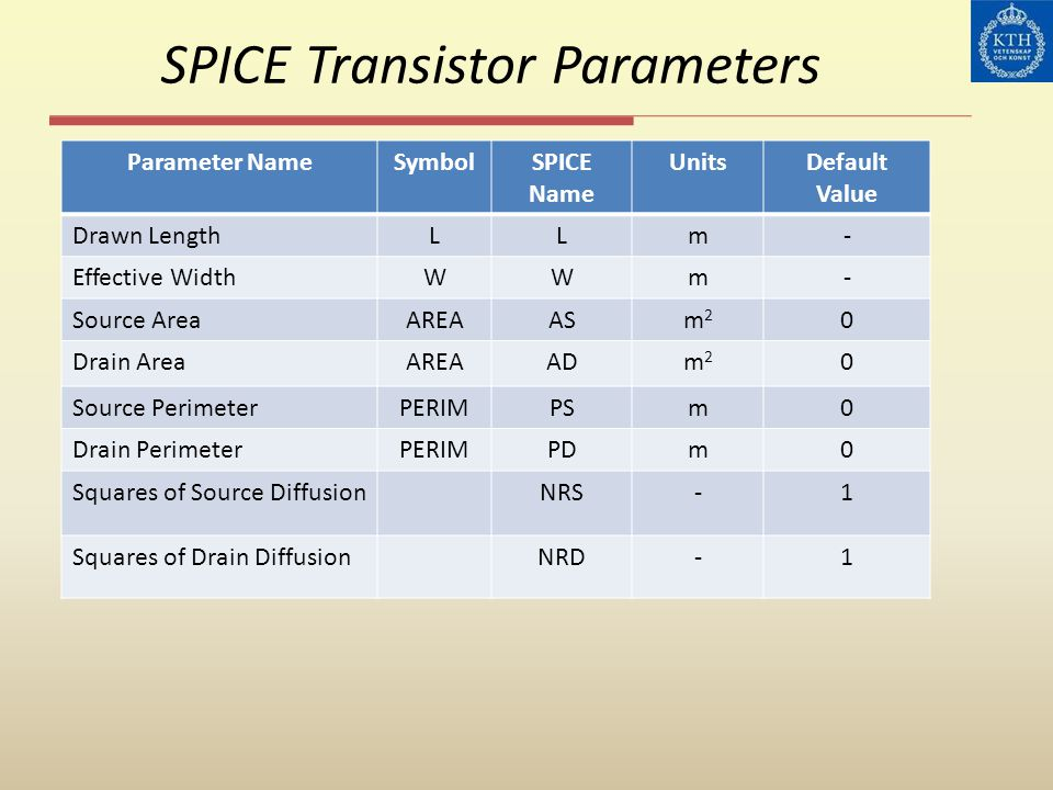 SPICE Transistor Parameters