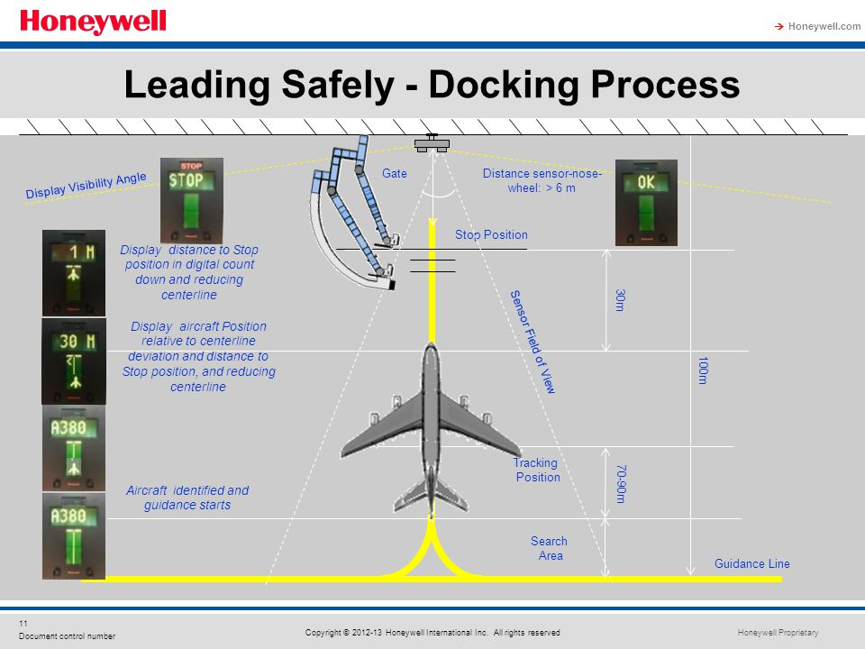 Leading Safely - Docking Process