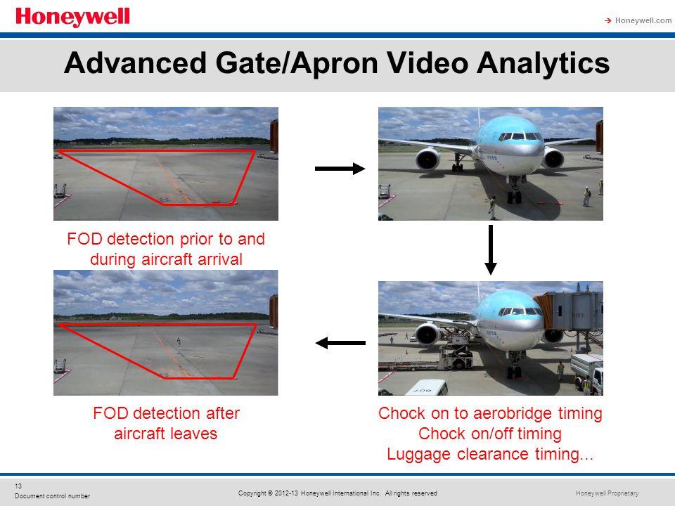 Advanced Gate/Apron Video Analytics