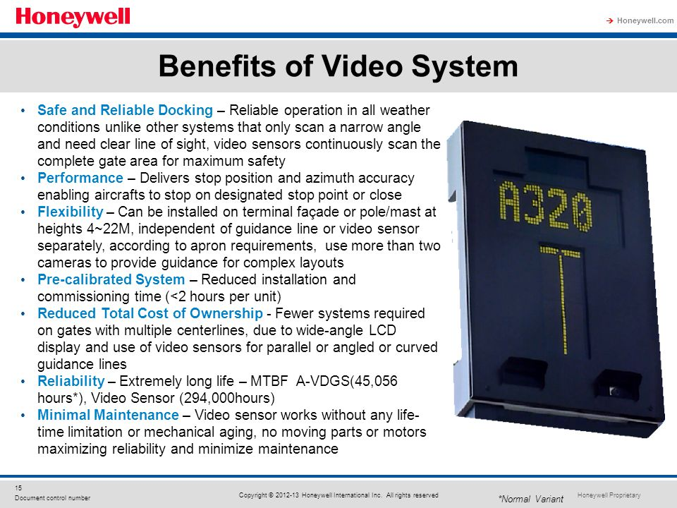 Benefits of Video System
