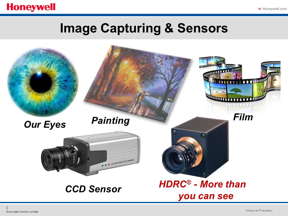Image Capturing & Sensors